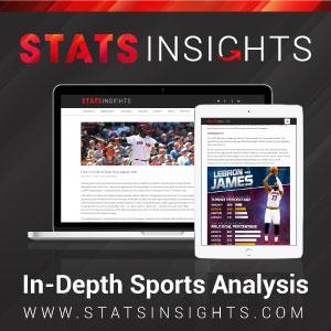 STATS Insights